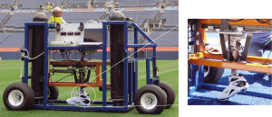 Figure 3. The Boise State TurfBuster testing device