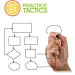 practice_tactics