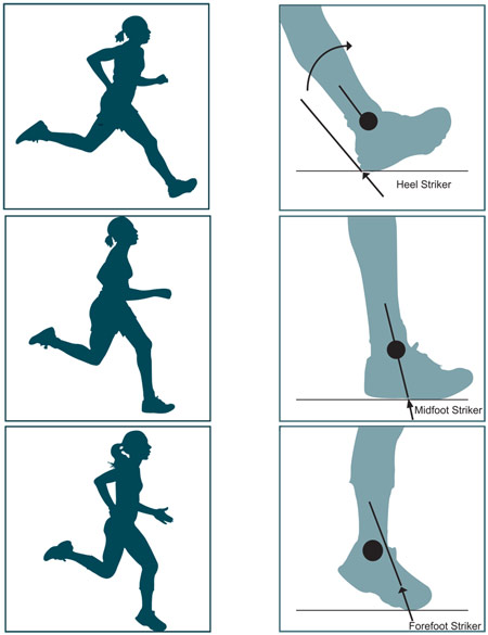Running Shoes Information Types