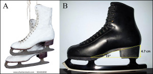 Figure 1. Evolution of skate structure and design from 1920 (A) to present (B). Both skates are similar in overall design, but currently manufactured boots are significantly thicker and provide better ankle support.