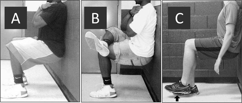Original and modified versions of wall-sit hold test: A) bilateral support of body weight, B) unilateral support of body weight with nonsupporting extremity in figure-4 position, and C) unilateral support of body weight with non- supporting extremity foot lift.