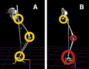 Figure 1. Energy dissipa- tion strategies demon- strated by participants with CAI (A) and healthy controls (B).