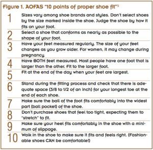footwear-fig1