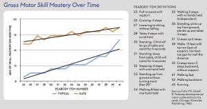 case-study-kate-chart