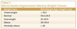 diabetes-table1