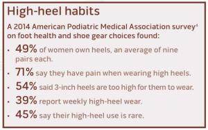 high-heels-habits