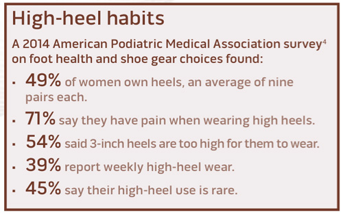 effect on wearing high heels The perfect, pointy pair of 4-inch heels can make any outfit, but with this style comes much suffering high heels have the stigma of being bad for health and comfort, but this barely stops women from wearing them occasionally and often daily.
