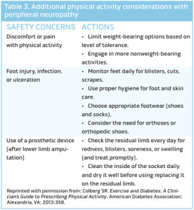 acsm physical activity guidelines for older adults