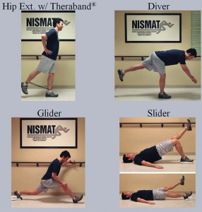 Figure 2: Four eccentrically biased exercises studied by Orishimo and McHugh. The hip extension, Diver, and Slider exercises were adapted from Askling et al.16 For the Glider, subjects performed a supine single-leg bridge and then lowered their torso to the floor by extending the knee of the supporting leg and sliding the foot forward. A rep was completed when the subject lowered his or her body to the floor and then returned to the starting position by sliding both feet into full knee flexion, then as- suming the bridge position and lifting one leg off the floor.