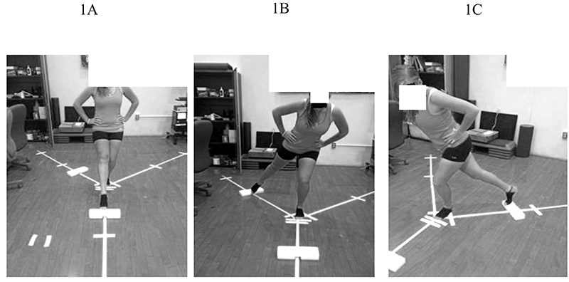 Figure 1. Star Excursion Balance Test (SEBT) directions: anterior reach (1A), posterolateral reach (1B), posteromedial reach (1C).