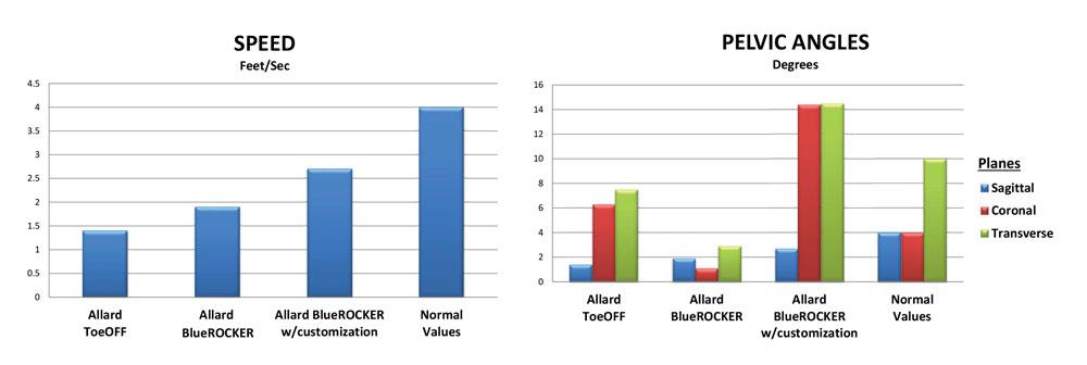 Graph-PDF