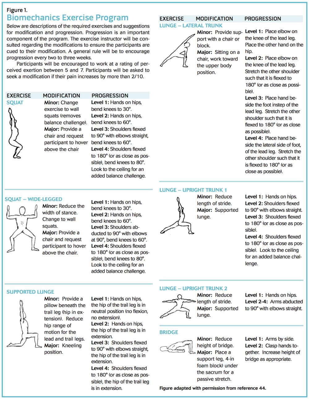 yoga-fig-1