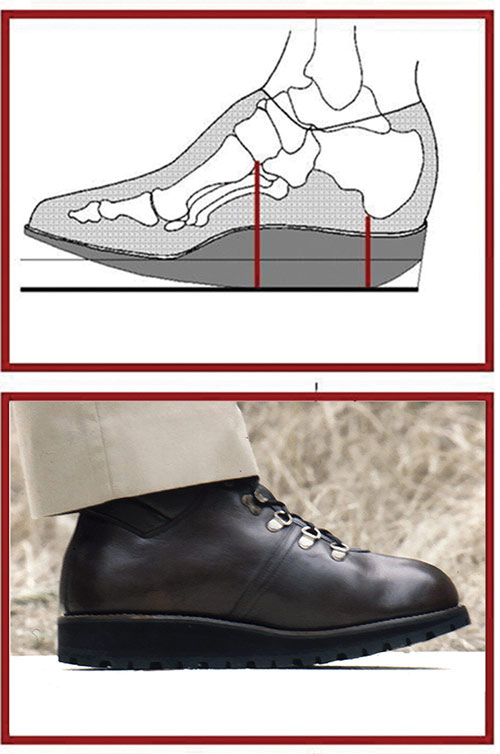Best Walking Shoes For Stroke Victims